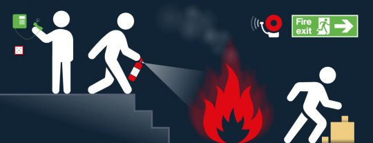 10 stages of a solid fire evacuation plan